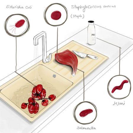 سینک آنتی باکتریال چیست